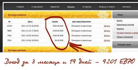 Profitrevolution.ru