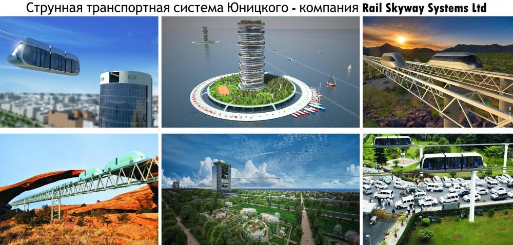 Компания Sky Way Invest Group. Отзывы на сайте besuccess.ru