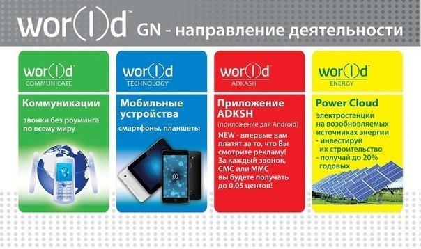 Независимые отзывы о World Global Network