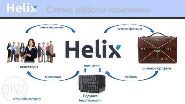 Независимые отзывы про Helix Capital Investments ltd