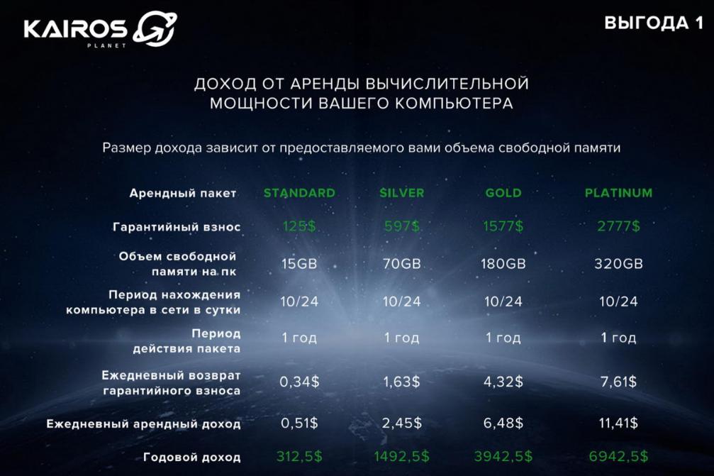 Отзыв о Кайрос Технолоджи на besuccess.ru