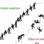 raznitsa-rabotyi