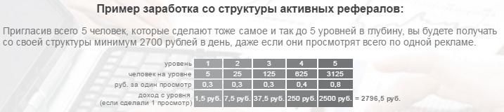 Отзыв о Justrub.pro на besuccess.ru