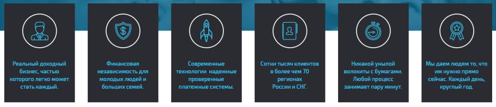 Компания Алгару на сайте besuccess.ru