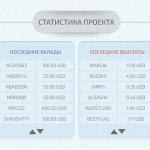 Отзыв о BMI Invest на besuccess.ru