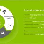 Отзыв про Edelweiss5 на besuccess.ru