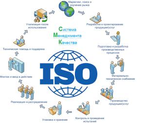 iso-инфографика