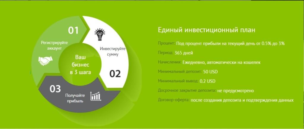 Отзыв про Edelweiss5 на сайте besuccess.ru