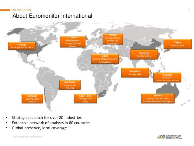 euromonitor-international
