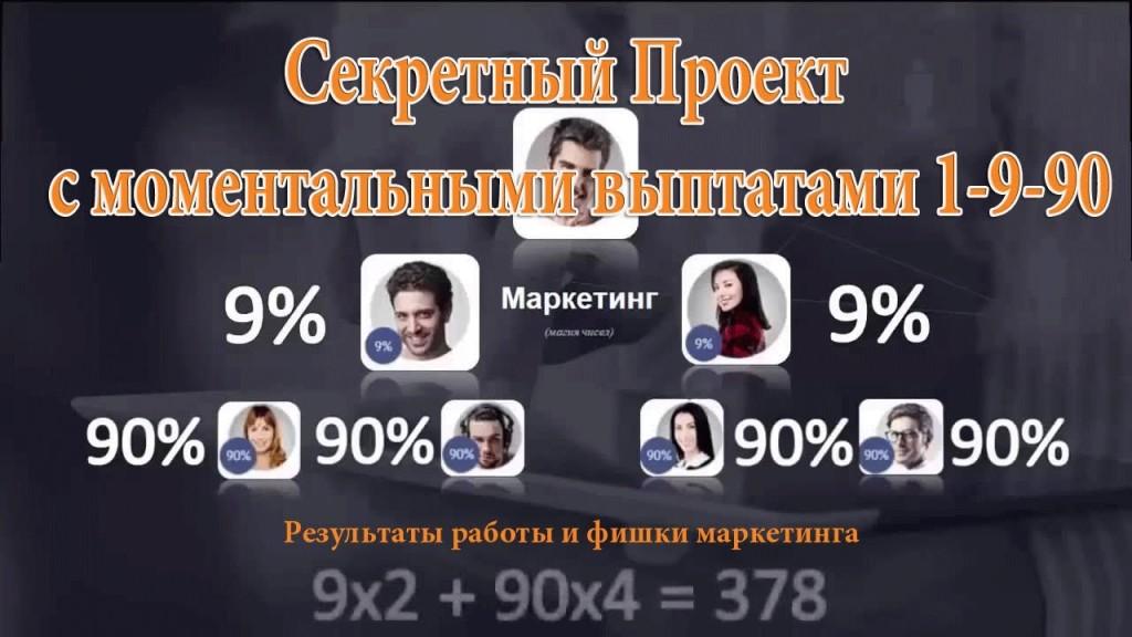 Отзыв про 1 9 90 на сайте besuccess.ru