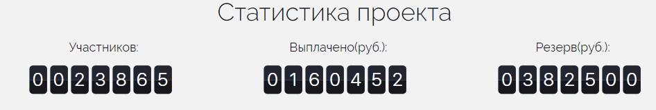 Отзыв о GetRead на besuccess.ru