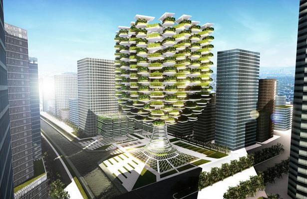 Sky Way Invest Group и экотренд