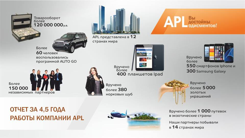 Отзыв про Apl Go на сайте besuccess.ru
