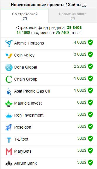 Рейтинг Хайп проектов от profvest.com
