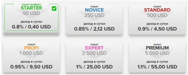 Отзыв про FNG Trade