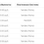Отзыв о Fruit Money на besuccess.ru
