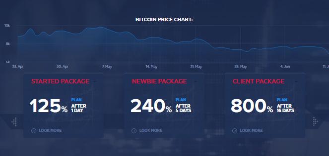 Crypto-Trader.Ltd