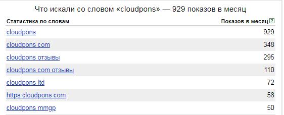 CloudPons