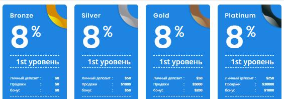 CryptoLux.io