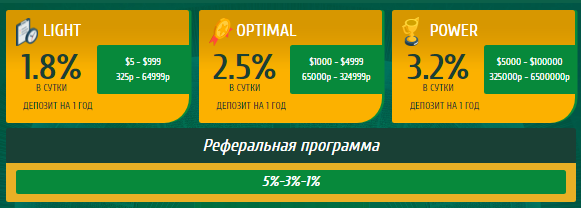 Sportvest Capital