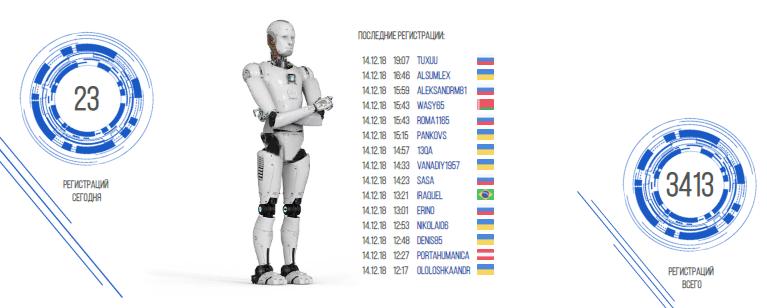 Spillover Bot