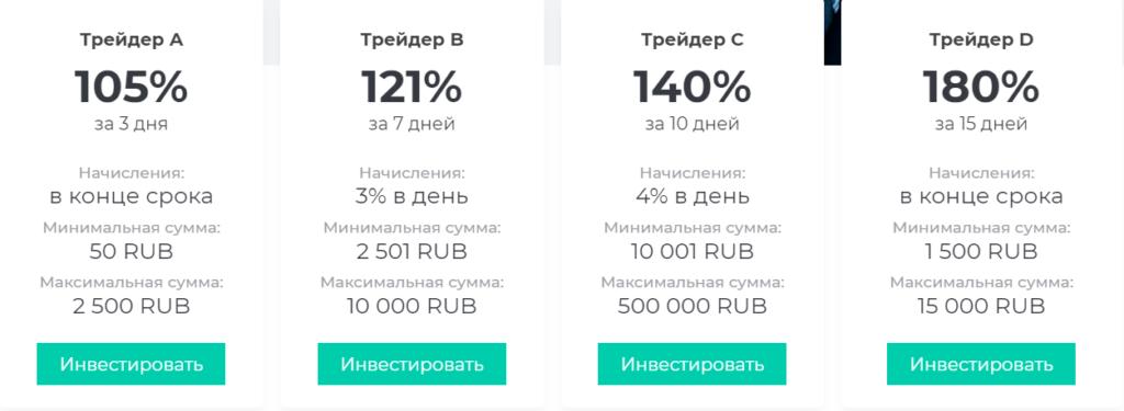 Отзыв про IQ Trade на сайте besuccess.ru