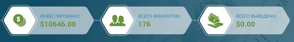 First Trading Platform
