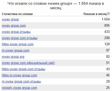 Wwex Group
