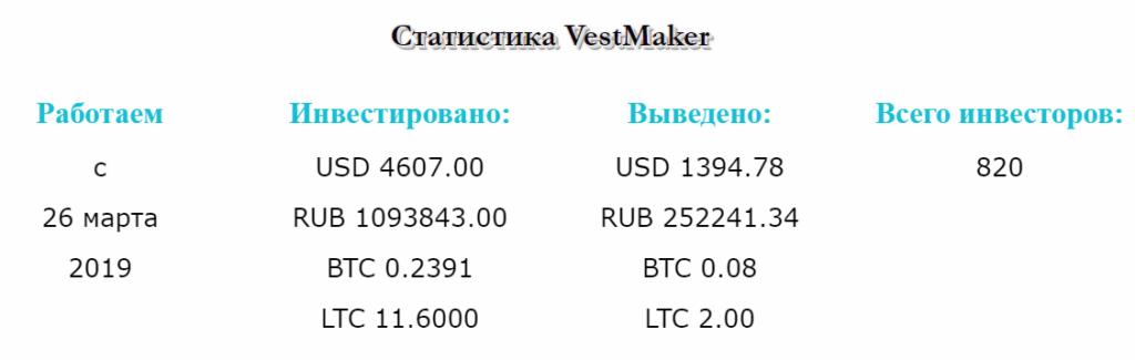vestmaker.com