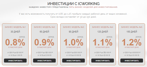 ICWorking