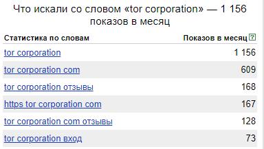 TOR Corporation