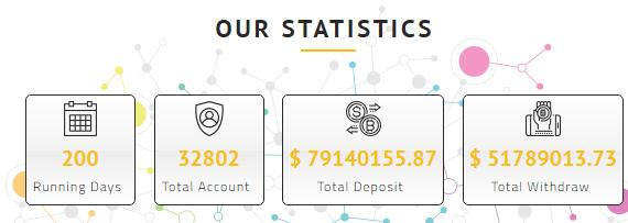 Super Crypto