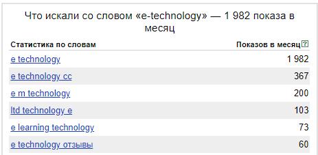 e-technology.cc